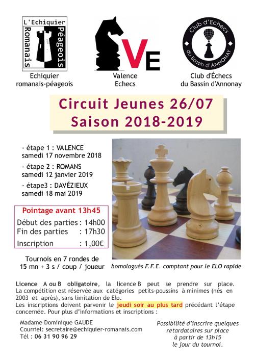Circuit Rapide Jeunes 26/07 – Étape 1 @ Art Passion